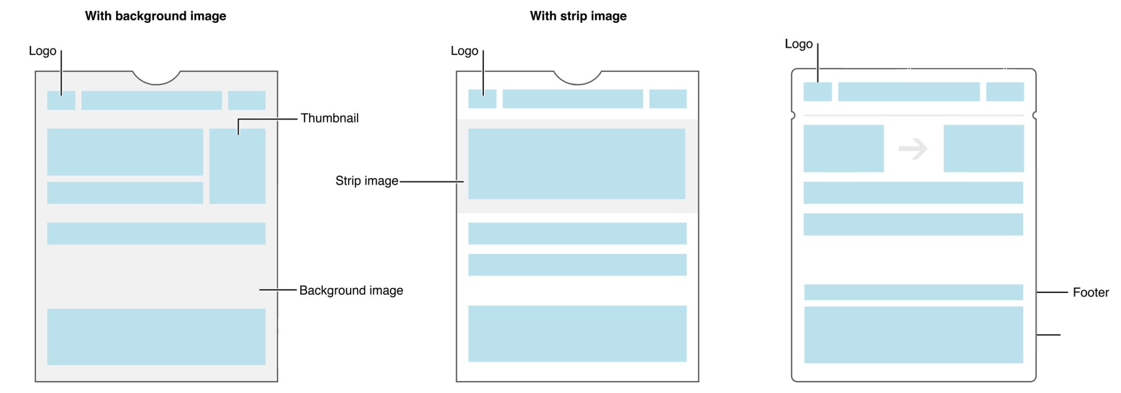 header_images_layout